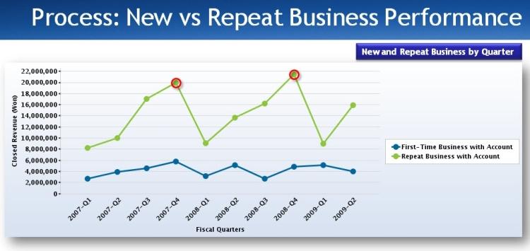 new-vs-repeat1